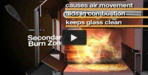 Secondary Burning Zone